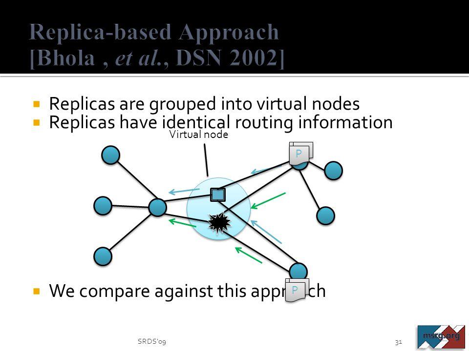 Replica-based Approach [Bhola , et al., DSN 2002]